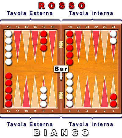tavola backgammon