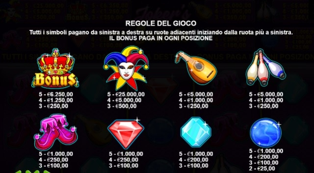 Tabella Pagamento Jokers Jewels Slot