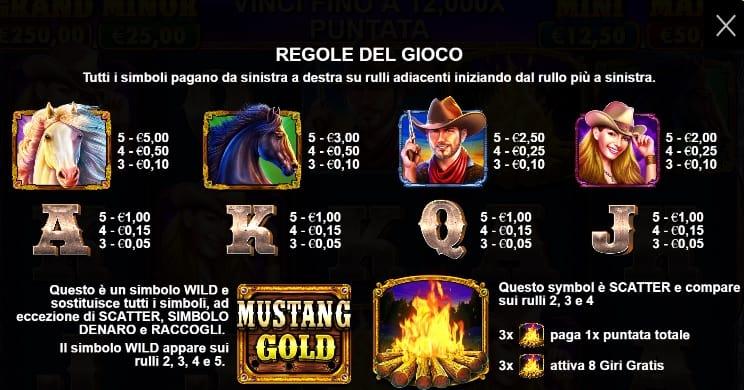 Tabella Pagamento Mustang Gold Slot