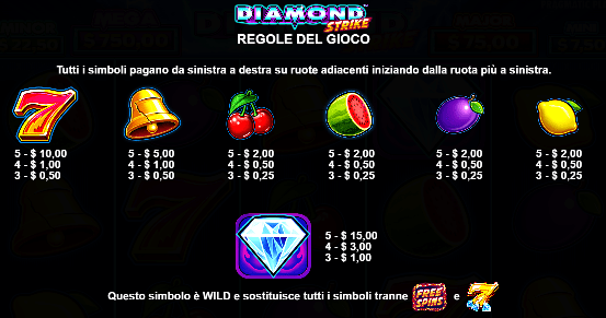 Tabella Pagamento Diamond Strike Slot