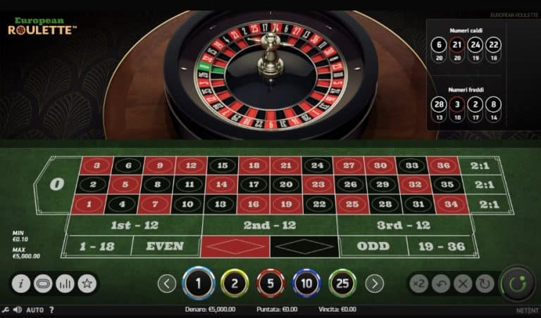 Roulette Classica Netent